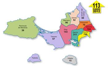 Estadística 2012